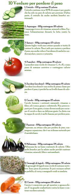10 verdure per perede il peso