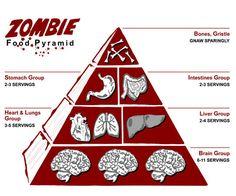 Zombie, zombie, zombie!