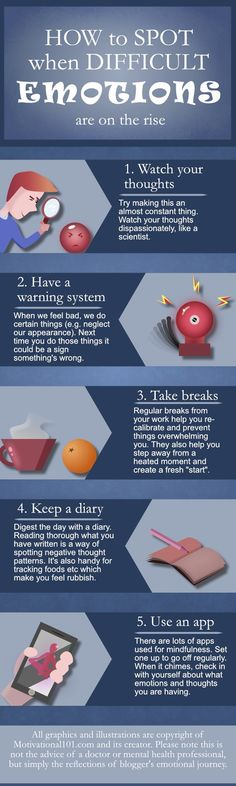 """An infographic on managing strong emotions. The title says """"how to spot when difficult emotions are on the rise. They then use a variety of symbols against a blue background to describe each step. They are """"watch your thoughts"""", """"have a warning system"""", """"take breaks"""",  """"keep a diary"""" and """"use an app"""". All of which have short explanations, but these are also explained in detail throughout the rest of this article."""