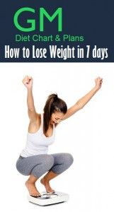 How To Lose Weight In 7 Days| GM Diet Chart Part 2