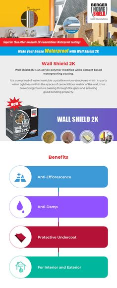Wall Sheild 2K is a product with many benefits to ensure that your walls stay healthy and untouched from the damages of leakage. To know more: