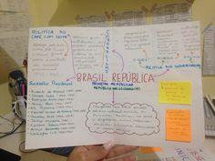 Brasil República - República Velha/ Primeira República (República das Oligarquias) Study Techniques, Student Life, Study Tips, Bullet Journal, Notes, School, Studying, Mexican Revolution, Study Skills