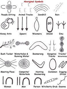 Aboriginal Art and Patterning - Art for Kids! Aboriginal Art Symbols, Aboriginal Art For Kids, Aboriginal Education, Aboriginal Dot Painting, Aboriginal Culture, Art Education, Aboriginal Dreamtime, Indigenous Education, Aboriginal Artists