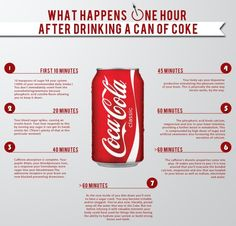 What Happens To Your Body 60 Minutes After Drinking A Can Of Coke | IFLScience