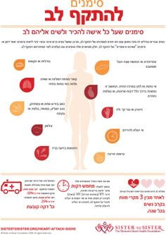 Heart Attack Signs Women Should Know - Hebrew