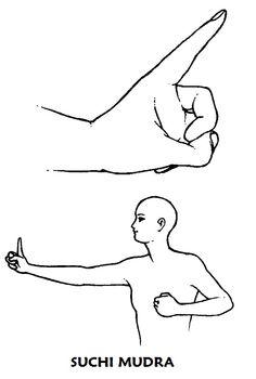 Natyakriya: Bharatanatyam Hasta Mudra (Hand Gestures