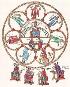 Kosmometrie   Geometrien als Schöpfungsmuster
