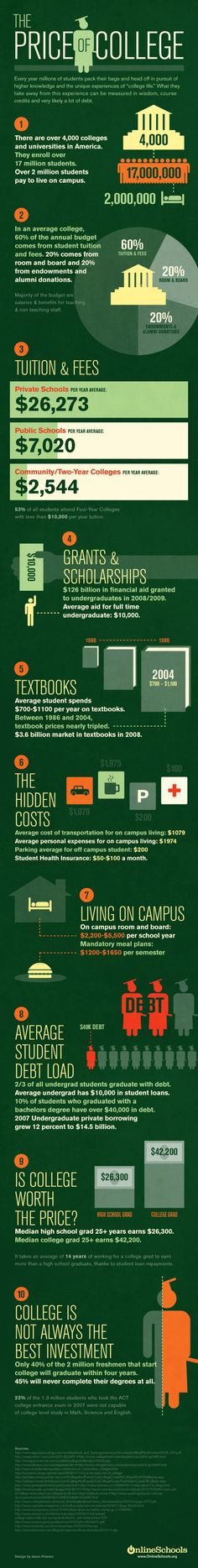 Price of college??? like the info/graphics?  the question is keeping graphics up-to-date.