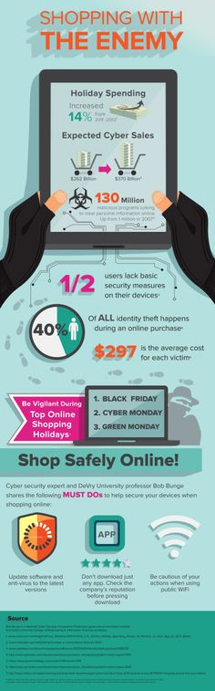 Shopping with the Enemy: Online Shopping Safety