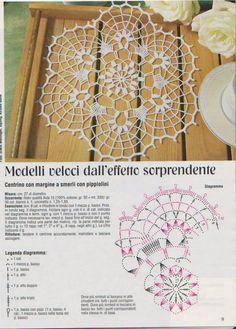 Crochet Edgings Patterns Patterns and motifs: Crocheted motif no. Crochet Dollies, Crochet Art, Crochet Round, Crochet Home, Thread Crochet, Crochet Stitches, Crochet Motif Patterns, Crochet Designs, Crochet Dreamcatcher