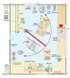 Woodworking Shop Layout Plans Workshop Pinterest Woodworking