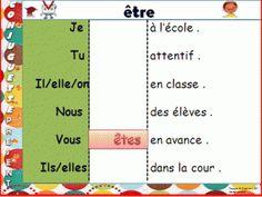 La CONJUGUETTE jeu CE/CE2 - Présent des verbes en ER , être , avoir , aller , futur , imparfait !