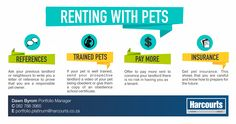 Things to consider when renting with pets.