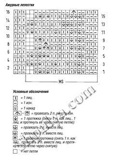 Een opengewerkte patroon met bladeren, breien - Spool - site over breien