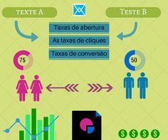 Você está #vendendo um #produto ou um #serviço? venha falar conosco e #venda muita mais !! www.freshemail.com.br