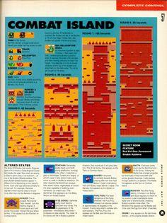 Amiga Power Rainbow Islands guide Page 4