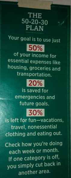 Budget Plan.... I wish this was possible!! maybe someday we won't be house poor...