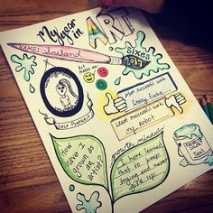 """Finishing out the year with some self-reflection. """"My year in Art"""" #growthmindset #artroom707 #artteacher #elementaryart #sixeselementary"""