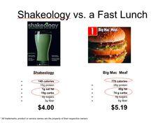 Shakeology VS Big Mac