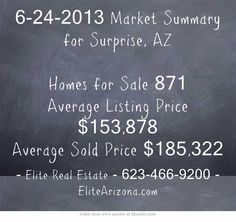 6-24-2013 Market Summary for Surprise, AZ  Homes for Sale 871 Average Listing Price $153,878 Average Sold Price $185,322