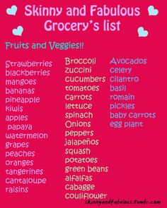All the stuff I should eat. printing this the next time i go grocery shopping