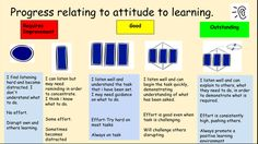 """heather blackburn on Twitter: """"Solo in pe lessons so students can see their progress - #solotaxonomy #nolevels http://t.co/GPGyFHZ7hY"""""""