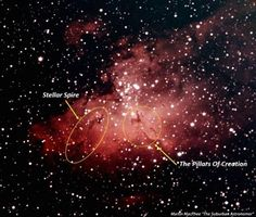 View larger. | Here is a labelled map showing both the Pillars of Creation and the Stellar Spire within the Eagle Nebula