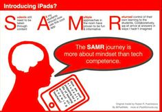 Excellent write up about the SAMR method and iPad implementation by Richard Wells Great work here to help us understand that it is a transformation of mindset. If these things were easy. Teaching Technology, Use Of Technology, Technology Integration, Computer Technology, Educational Technology, Teaching Resources, Instructional Technology, Computer Lab, Teaching Strategies