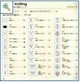 Clear explanation of crochet symbols.maybe I can learn to read charts! Crochet Instructions, Crochet Diagram, Crochet Chart, Knit Or Crochet, Crochet Tutorials, Potholder Patterns, Crochet Stitches Patterns, Stitch Patterns, Crochet Symbols