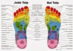 Shiatsu Massage – A Worldwide Popular Acupressure Treatment - Acupuncture Hut Acupuncture, Self Massage, Alternative Treatments, Positive Mind, Medical Advice, Massage Therapy, Alternative Medicine, Young Living, Aromatherapy