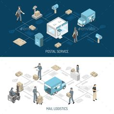 Post Office Service Flowchart Isometric Banners by macrovector Post office service flowcharts 2 isometric horizontal banners with dark and white background abstract isolated vector illustration