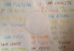 #blog #creatividad #frases