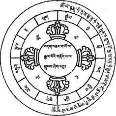 Tibetan Mandala, White Umbrella, Buddhist Art, Buddhism, Karma, Alphabet, Entertaining, History, Words