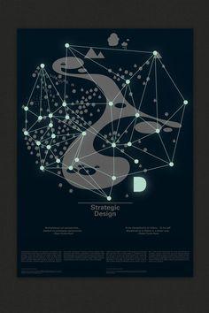 affiches Helsinki Design Lab Posters (2013) - les différents outils stratégiques au design - TwoPoints.Net (Espagne & Allemagne)