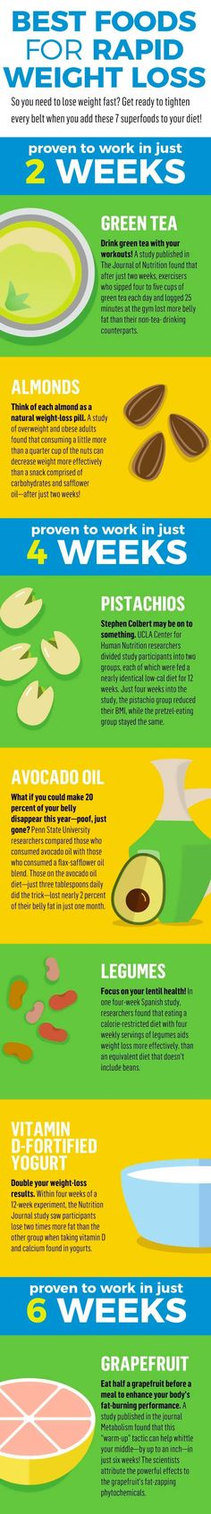 Best foods for rapid weight loss