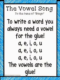The Kindergarten Connection: Vowels are Glue! Practicing our CVC Words