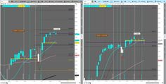 $SPX is neutral for now. Bulls must retake 2193.81 and Bears must retake 2169.78 first. $ES_F $SPY