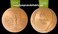 Gold Medalists List in Rio Olympics 2016