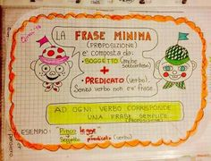 Geography Lessons, Kindergarten Lessons, Teaching Reading, Primary School, Coding, Writing, Montessori, Ms, Learning Italian
