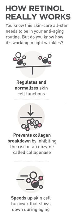 How Retinol actually works.  Night Renewing Serum by Rodan + Fields has potent but gentle retinol to give you noticeable results without irritation.  Grab it here: https://laurenfrede.myrandf.com/Shop/Product/AASR060