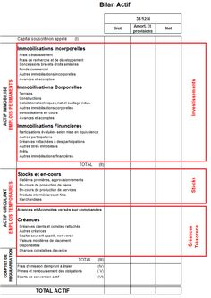 Comment lire, comprendre et interpréter un bilan comptable ? Le Management, Microsoft Excel, Amelie, Business Planning, Voici, Accounting, Budgeting, Entrepreneur, Finance
