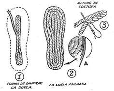 Como hacer SANDALIAS con suela de SOGA