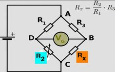 Know about Wheatstone Bridge Circuit Working with Application | EL-PRO-CUS #SkillsGap #Electronics #MAKE #CODE