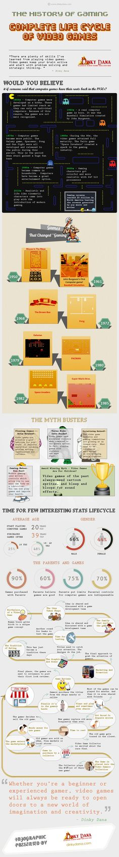 Infographic Ideas infographic video games : Games!!! on Pinterest | Video Games, Computers and Infographic
