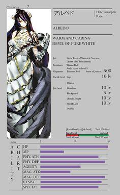 Albedo Character Sheets