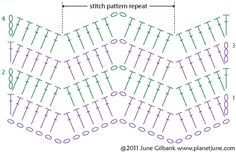 crochet in the round chevron baby throws - Google Search