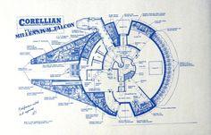 Halcón Milenario de Star Wars Blueprint por BlueprintPlace en Etsy