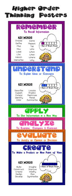 Higher Order Thinking Posters based on Bloom's Taxonomy This product contains 6 different posters for each level of Bloom's Taxonomy. On each poster there is a list of the common verbs that are associated with each level of thinking. On each poster there Instructional Strategies, Teaching Strategies, Teaching Tips, Instructional Technology, Teaching Art, Back Up, Higher Order Thinking, Bulletins, Critical Thinking Skills