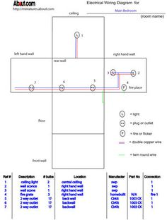house wiring diagram project house wiring diagrams wiring projects wiring auto wiring diagram schematic