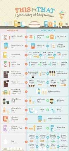 46 Life-Changing Baking Hacks Everyone Needs To Know http://bzfd.it/1qMQ0dJ via @buzzfeed pic.twitter.com/gTqbd5x3tM